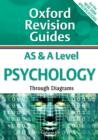 Image for AS & A level psychology through diagrams