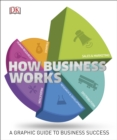 Image for How business works: a graphic guide to business success