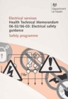 Image for Electrical safety guidance : Safety programme