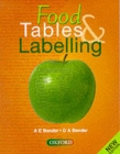 Image for Food tables & labelling