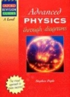 Image for Advanced physics through diagrams