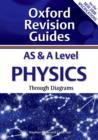 Image for AS & A level physics through diagrams