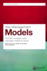 Image for Key management models  : what they are and when to use them