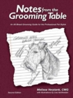 Image for Notes from the grooming table  : an all-breed grooming guide for the professional pet stylist