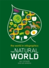 Image for The natural world