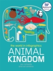 Image for Animal kingdom