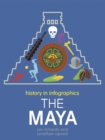 Image for The Maya