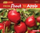Image for From shoot to apple