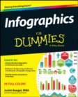 Image for Infographics for dummies