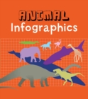Image for Animal infographics