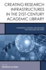 Image for Creating research infrastructures in the 21st-century academic library: conceiving, funding, and building new facilities and staff : 4