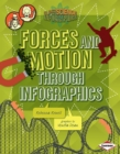 Image for Forces and Motion through Infographics