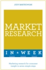 Image for Market research in a week