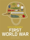Image for History in Infographics: First World War