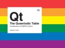 Image for The queeriodic table  : a celebration of LGBTQ+ culture