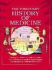 Image for The Timechart history of medicine