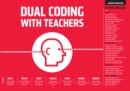 Image for Dual Coding for Teachers
