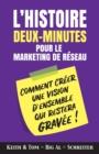 Image for L'histoire Deux-Minutes pour le Marketing de Reseau : Vous etes anxieux lorsque vient le temps de presenter votre opportunite d'affaires a vos prospects ?