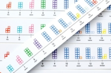 Numicon: Table-top Number Lines -