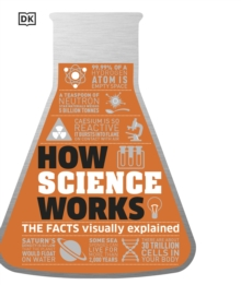 Image for How science works