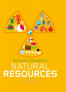 Image for Natural resources