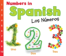 Image for Numbers in Spanish