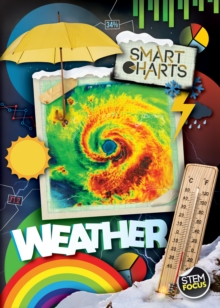Image for Weather