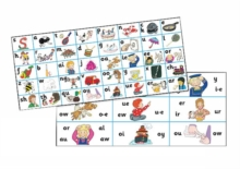 Image for Jolly phonics letter sound strips